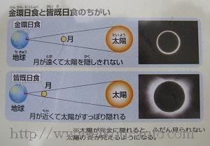 2012年 金環日食-5.jpg